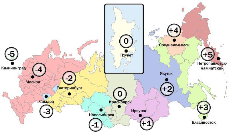 Разница часовых поясов между Таиландом и Россией
