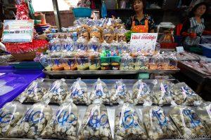 Рынок морепродуктов