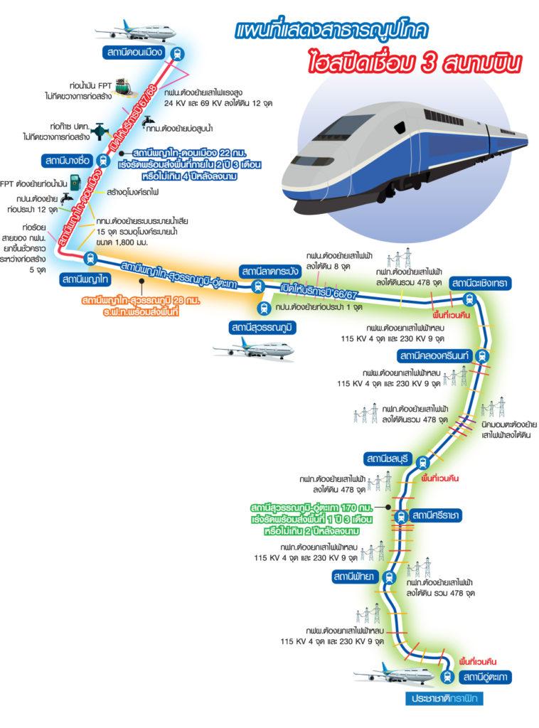 Железная дорога от Бангкока до Паттайи